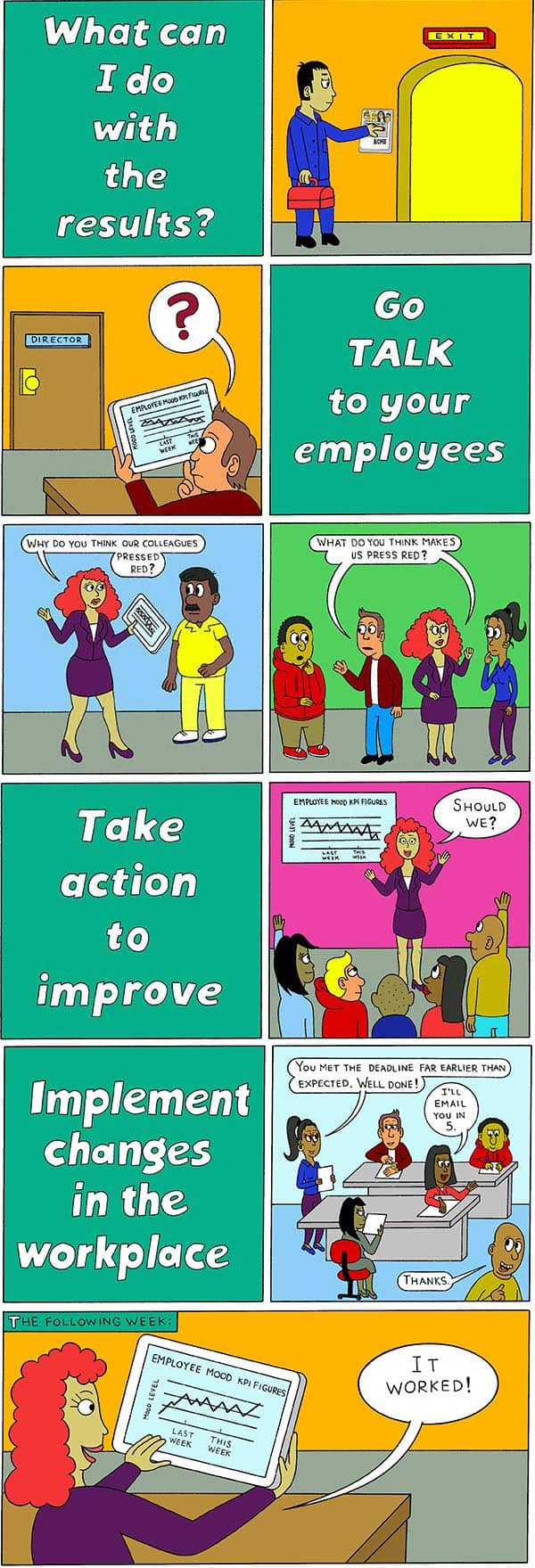 Improve employee morale continuously with small steps