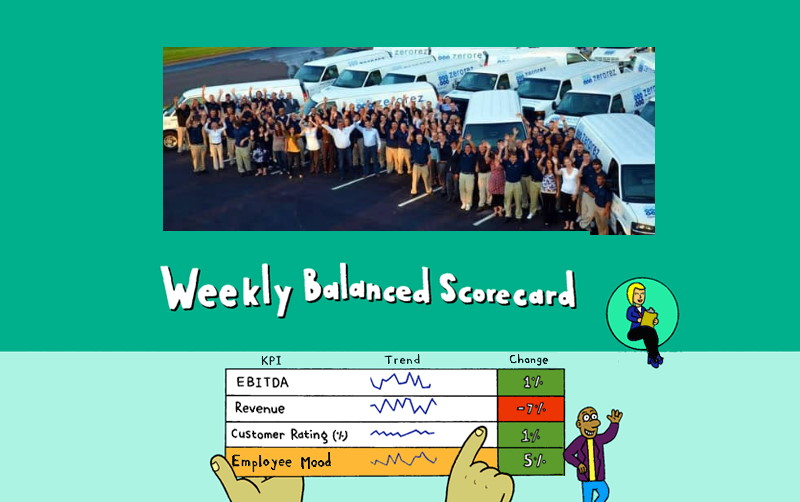 Balanced Scorecard Example – 1 year later