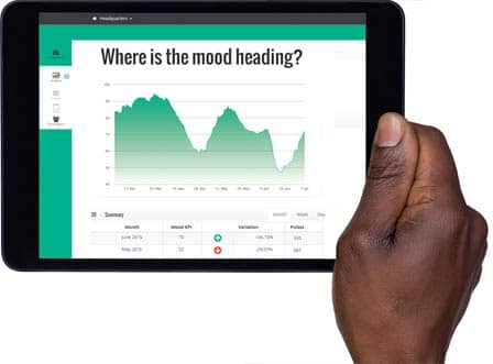Pulse survey to detect mood trends among employees