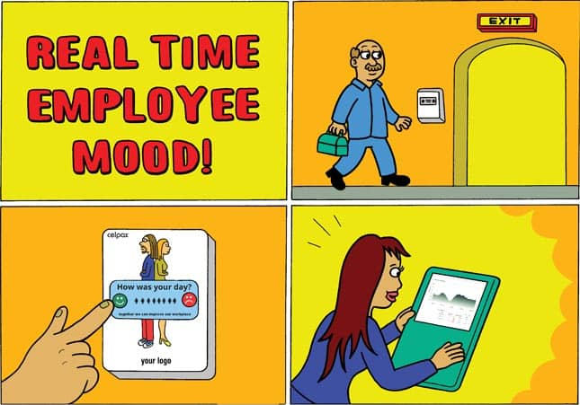 Real time employee mood measurements