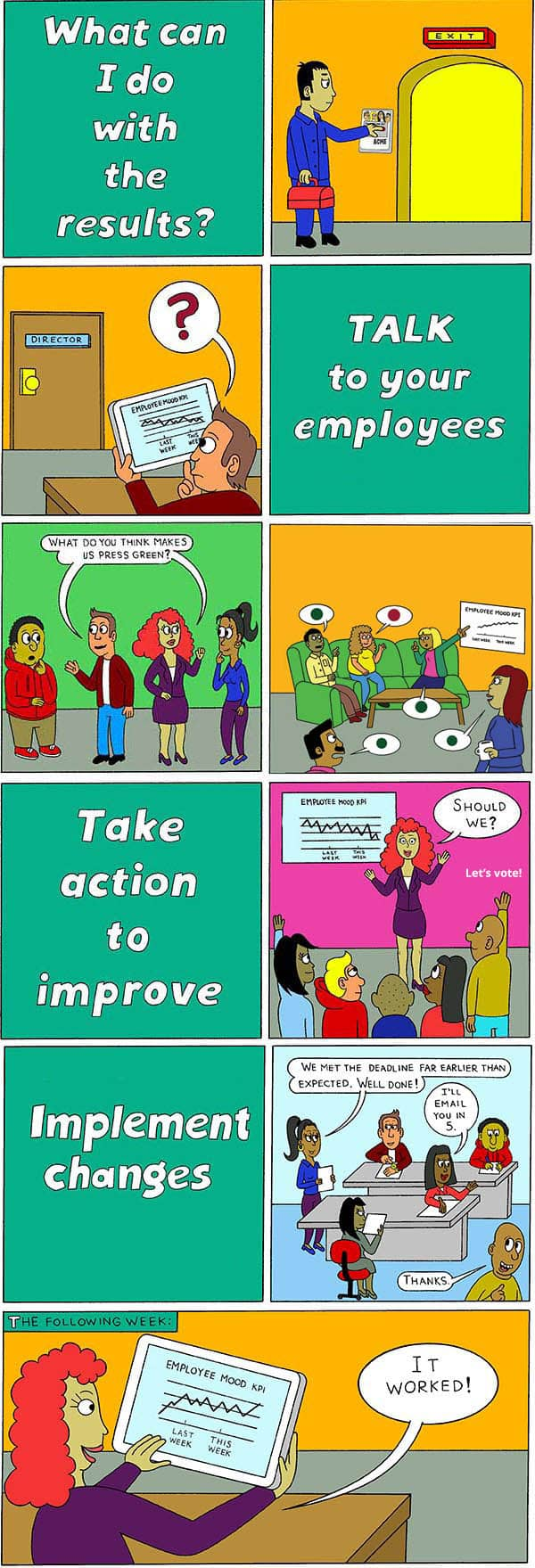 Steps to improve staff morale simplicity