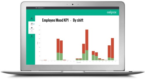 Real time employee engagement