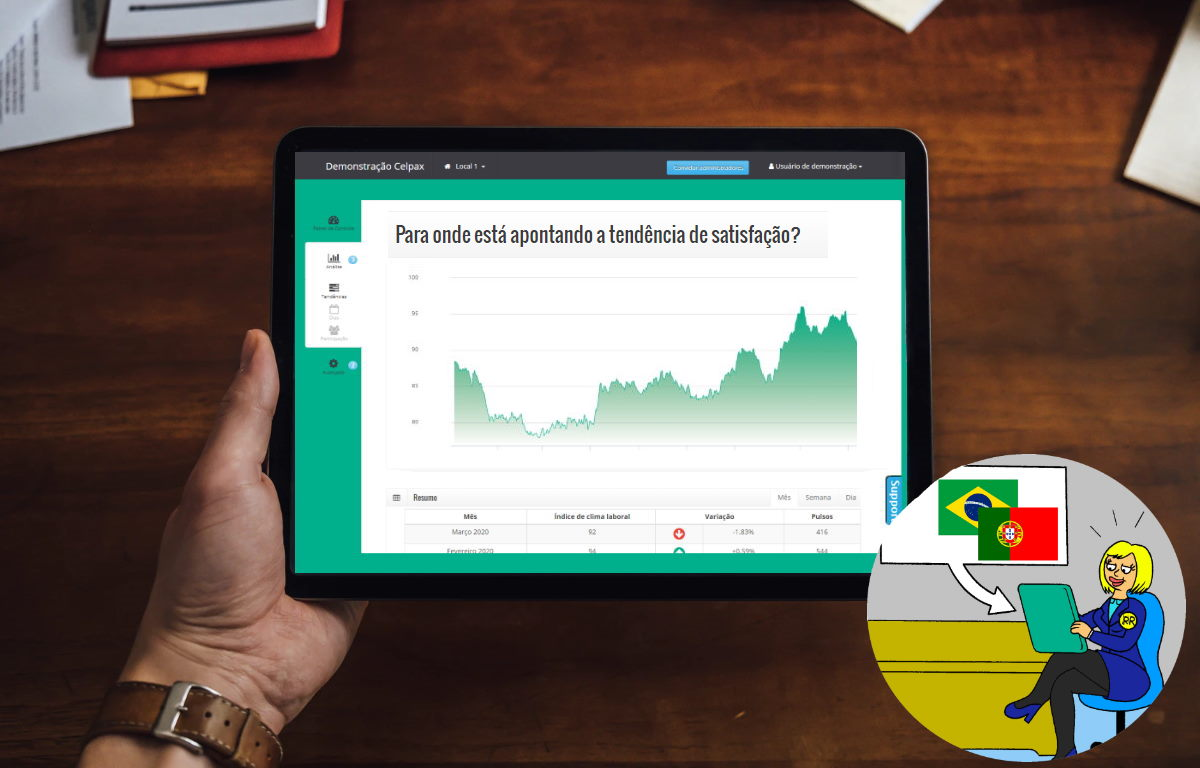 We now have the Celpax dashboard in Portuguese