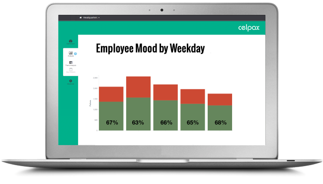 No meeting wednesday and the impact on employee morale